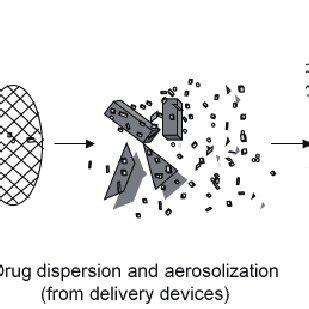 dota addiction thesis